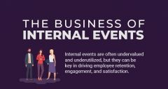 Internal events can be key in driving employee retention, engagement, satisfaction