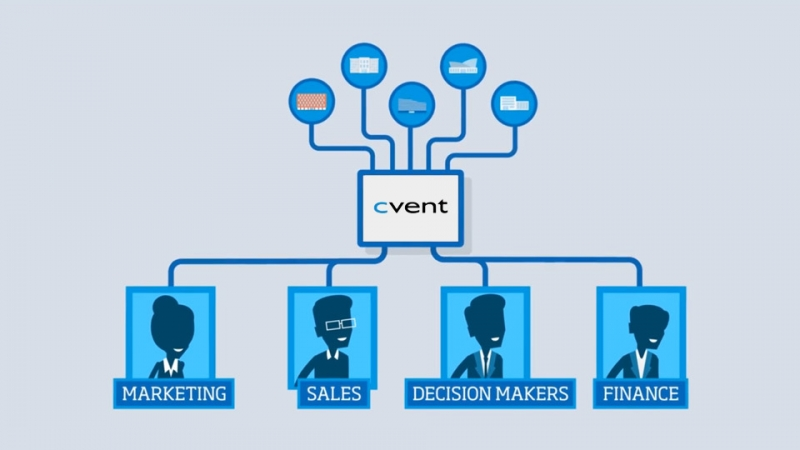 Integrating Event Technology