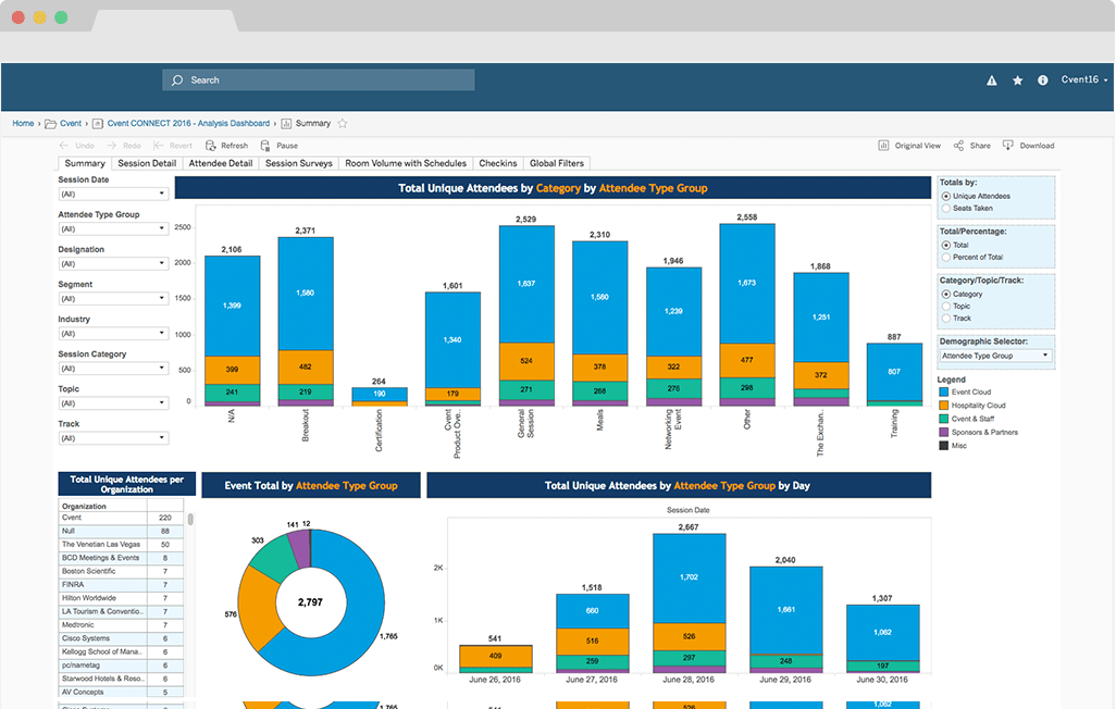 Onsite Solutions Metrics and Analysis