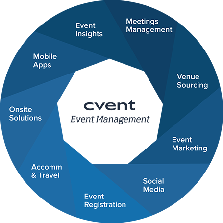 event-management-cycle-grey-new
